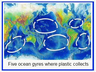 Oceanic gyres